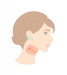 Details van een halslift ingreep en littekens
